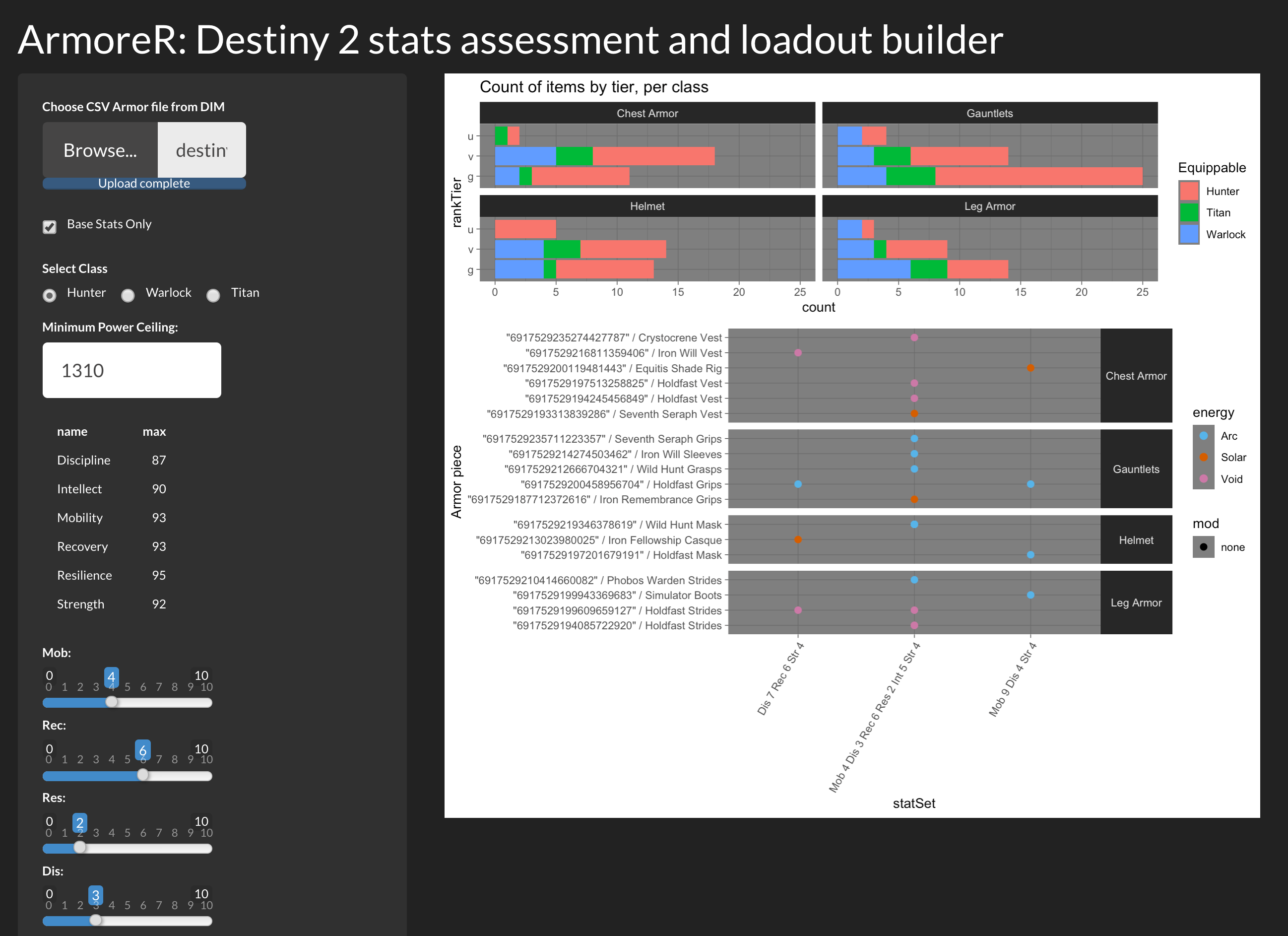 Screenshot showing several controls and rendered plots of armor set statistics from the game Destiny
